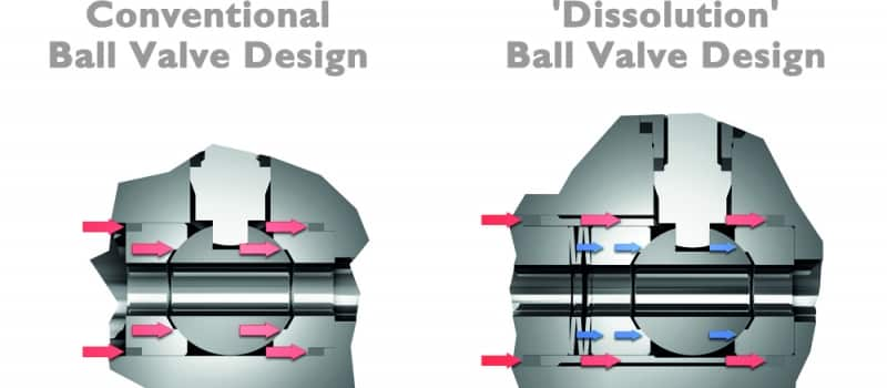 Metal seated ball valves with conventional vs dissolution design.
