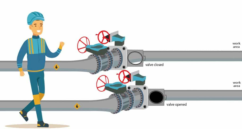 Infographic shows a maintenance worker working on pipe with valves showing blind isolation.