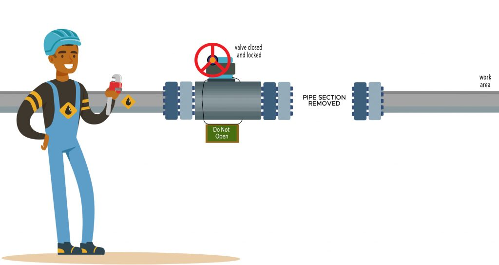 Infographic shows a maintenance worker working on pipe with valves showing removable isolation.