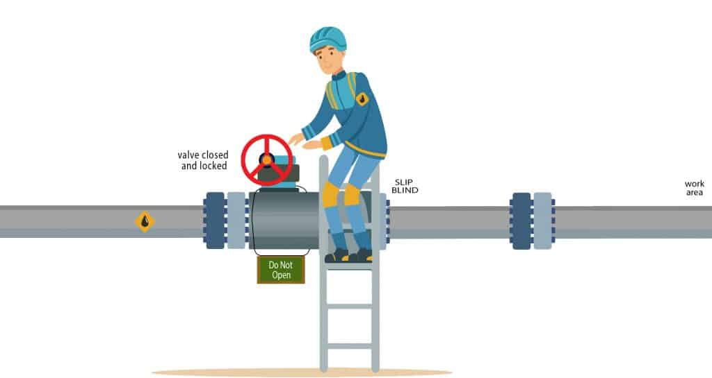 Infographic shows a maintenance worker working on pipe with valves showing single isolation.
